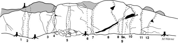 Utsiktsbergets